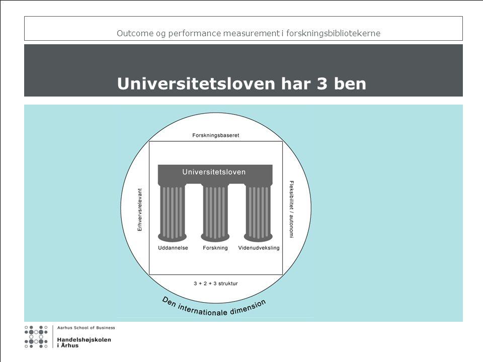 Outcome og performance measurement i forskningsbibliotekerne Universitetsloven har 3 ben