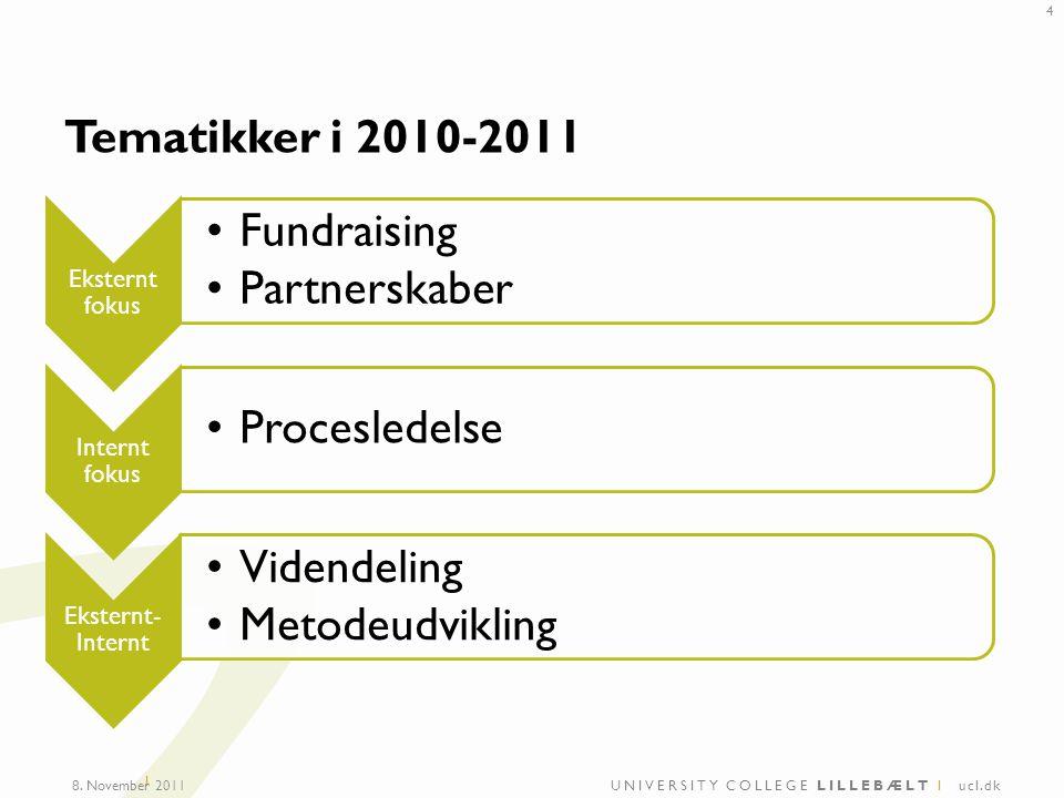 UNIVERSITY COLLEGE LILLEBÆLT I ucl.dk I Tematikker i 2010-2011 8.