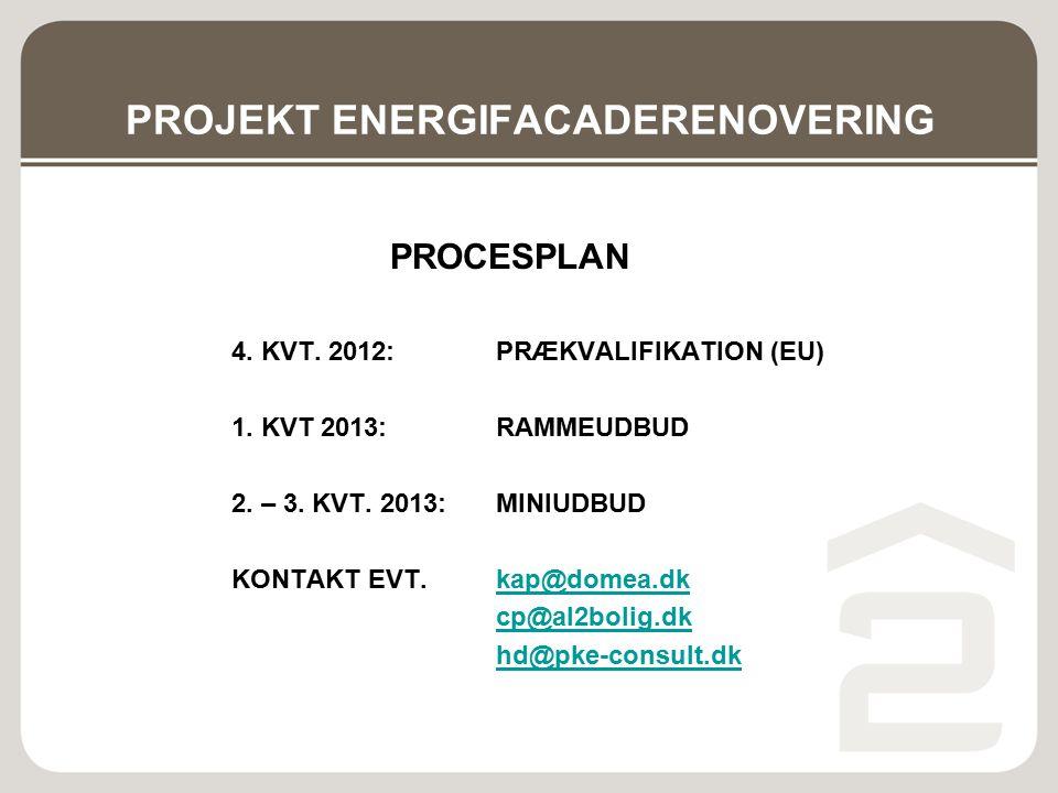PROCESPLAN 4. KVT. 2012: PRÆKVALIFIKATION (EU) 1.