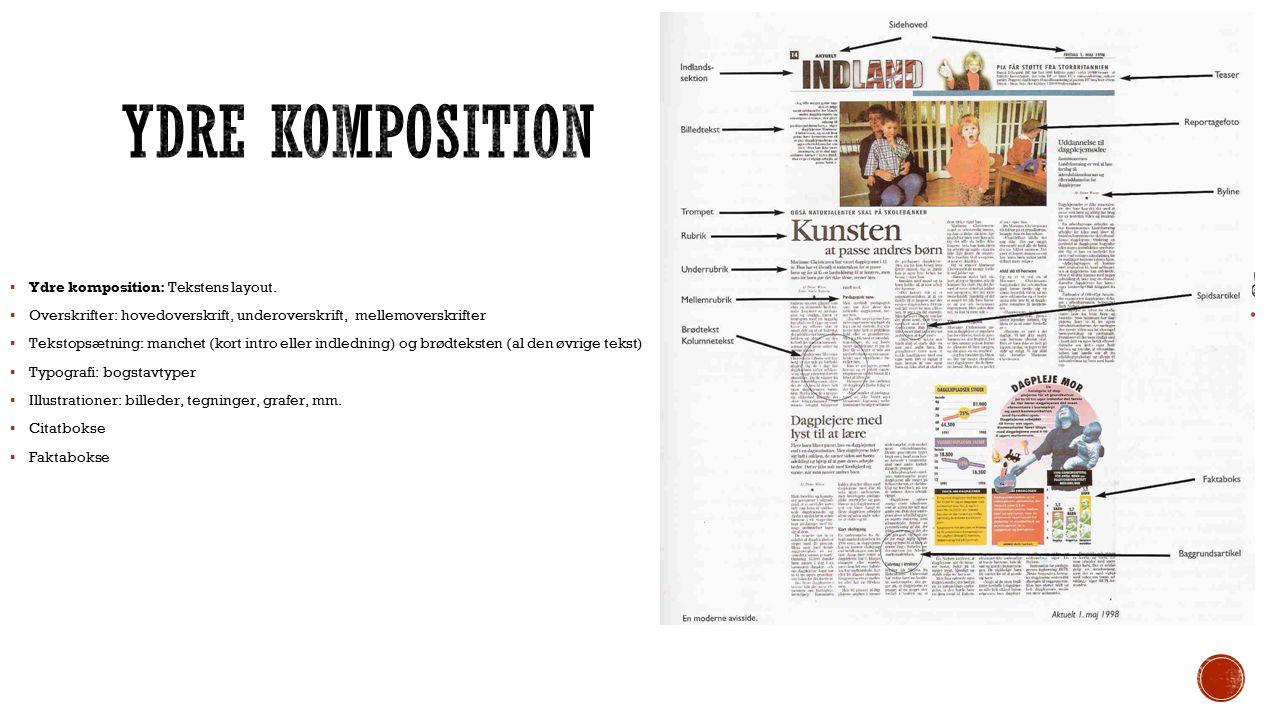artikel opbygning dansk
