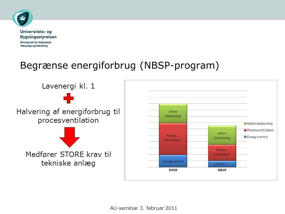 Begrænse energiforbrug (NBSP-program) AU-seminar 3.
