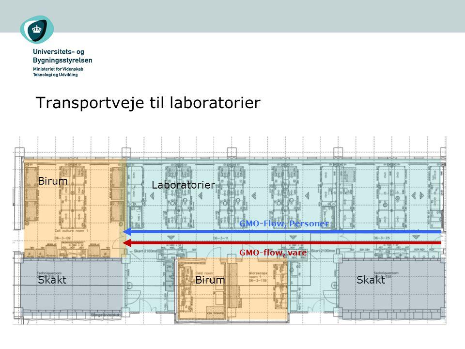 Laboratorier Birum Skakt GMO-flow, vare GMO-Flow, Personer Transportveje til laboratorier