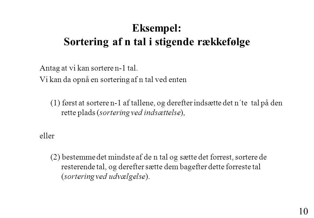 10 Eksempel: Sortering af n tal i stigende rækkefølge Antag at vi kan sortere n-1 tal.
