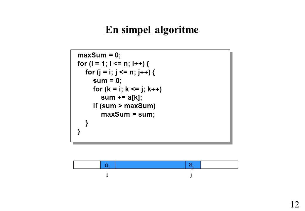 12 En simpel algoritme maxSum = 0; for (i = 1; i <= n; i++) { for (j = i; j <= n; j++) { sum = 0; for (k = i; k <= j; k++) sum += a[k]; if (sum > maxSum) maxSum = sum; } i j aiai ajaj