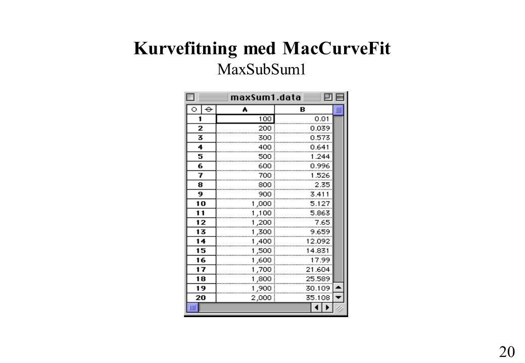 20 Kurvefitning med MacCurveFit MaxSubSum1