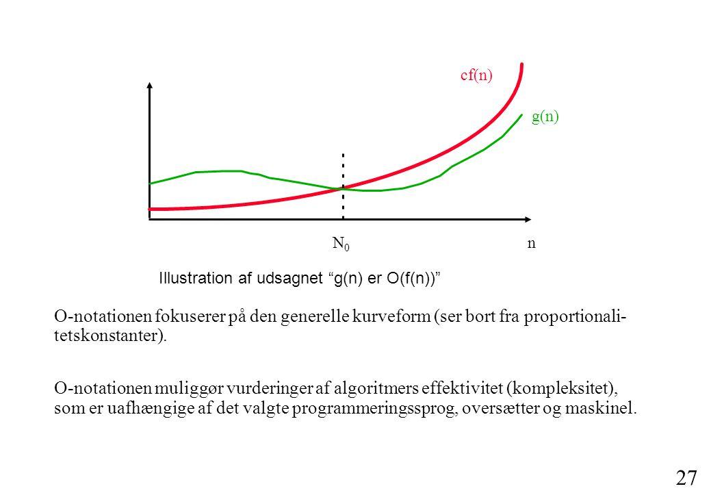 27 O-notationen fokuserer på den generelle kurveform (ser bort fra proportionali- tetskonstanter).