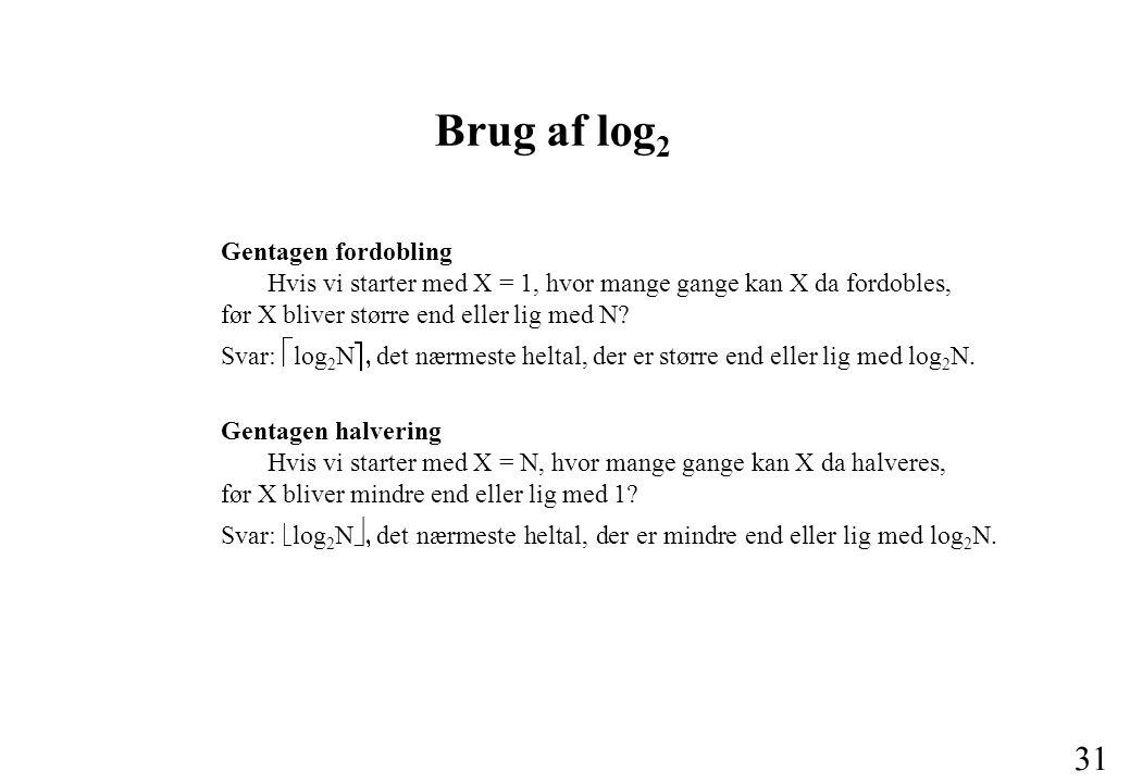 31 Brug af log 2 Gentagen fordobling Hvis vi starter med X = 1, hvor mange gange kan X da fordobles, før X bliver større end eller lig med N.