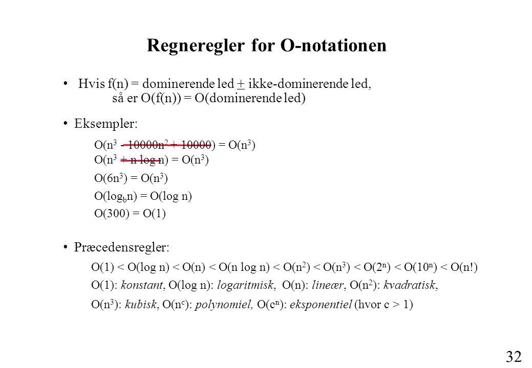 32 Eksempler: Hvis f(n) = dominerende led + ikke-dominerende led, så er O(f(n)) = O(dominerende led) Regneregler for O-notationen Præcedensregler: O(1) < O(log n) < O(n) < O(n log n) < O(n 2 ) < O(n 3 ) < O(2 n ) < O(10 n ) < O(n!) O(1): konstant, O(log n): logaritmisk, O(n): lineær, O(n 2 ): kvadratisk, O(n 3 ): kubisk, O(n c ): polynomiel, O(c n ): eksponentiel (hvor c > 1) O(6n 3 ) = O(n 3 ) O(log b n) = O(log n) O(300) = O(1) O(n 3 + n log n) = O(n 3 ) O(n 3 - 10000n 2 + 10000) = O(n 3 )
