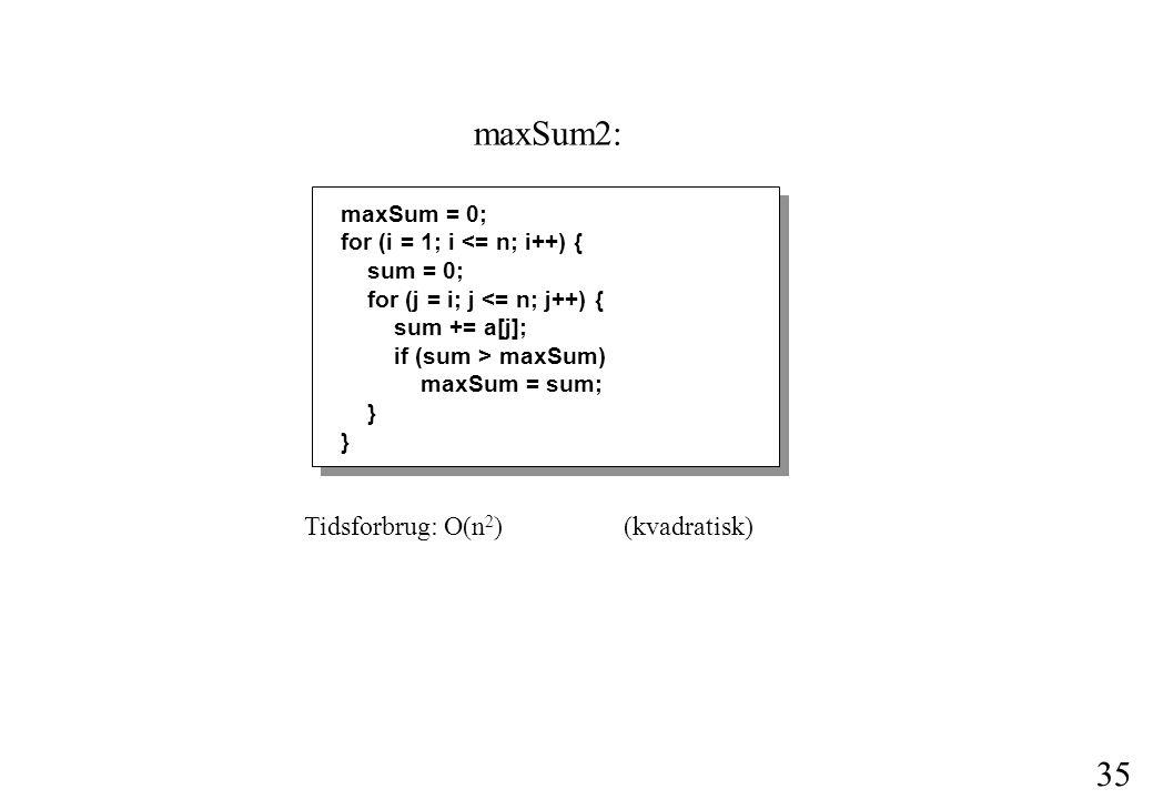 35 maxSum = 0; for (i = 1; i <= n; i++) { sum = 0; for (j = i; j <= n; j++) { sum += a[j]; if (sum > maxSum) maxSum = sum; } Tidsforbrug: O(n 2 ) (kvadratisk) maxSum2:
