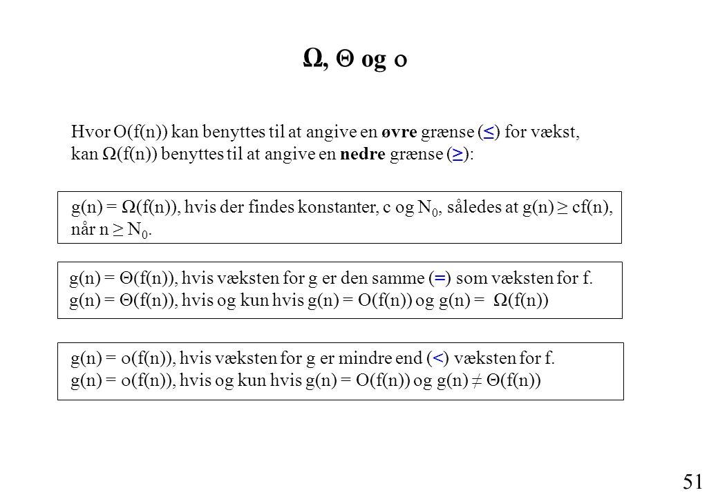 51 Hvor O(f(n)) kan benyttes til at angive en øvre grænse (≤) for vækst, kan Ω(f(n)) benyttes til at angive en nedre grænse (≥): g(n) = Ω(f(n)), hvis der findes konstanter, c og N 0, således at g(n) ≥ cf(n), når n ≥ N 0.