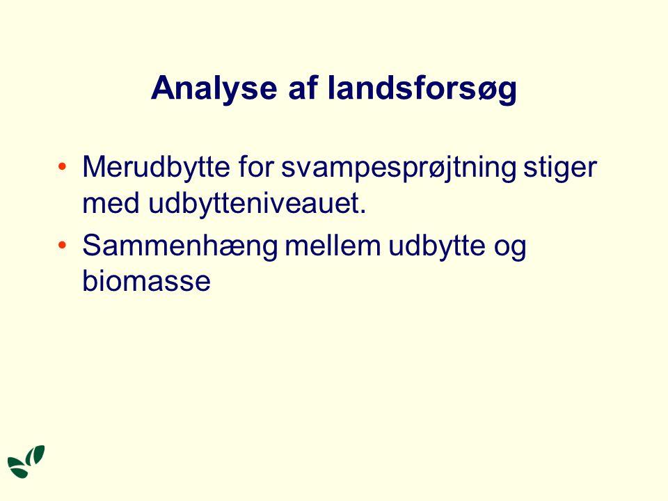 Analyse af landsforsøg Merudbytte for svampesprøjtning stiger med udbytteniveauet.