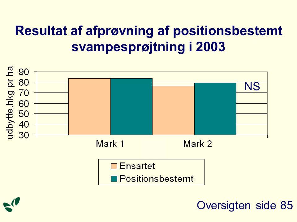 Resultat af afprøvning af positionsbestemt svampesprøjtning i 2003 Oversigten side 85 NS