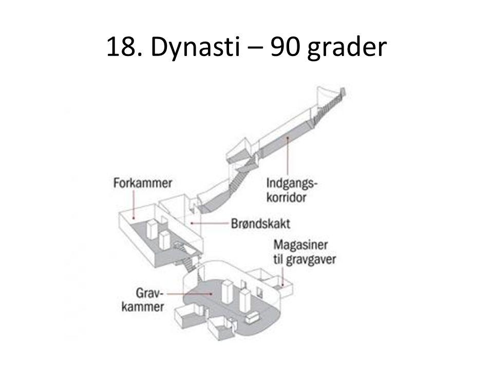 18. Dynasti – 90 grader