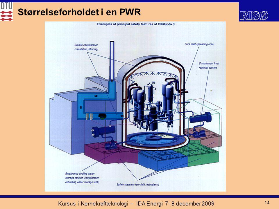 Kursus i Kernekraftteknologi – IDA Energi 7- 8 december 2009 14 Størrelseforholdet i en PWR