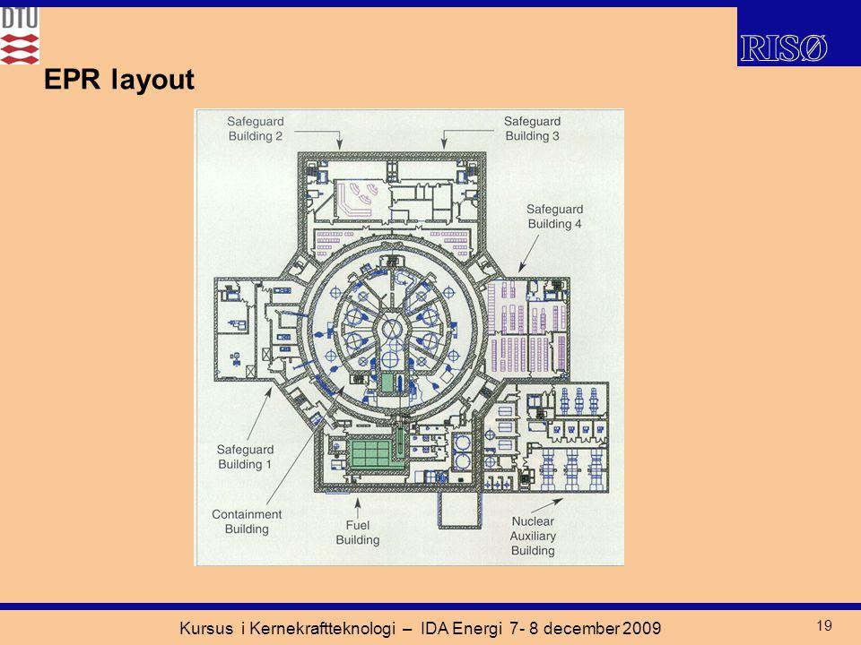 Kursus i Kernekraftteknologi – IDA Energi 7- 8 december 2009 19 EPR layout