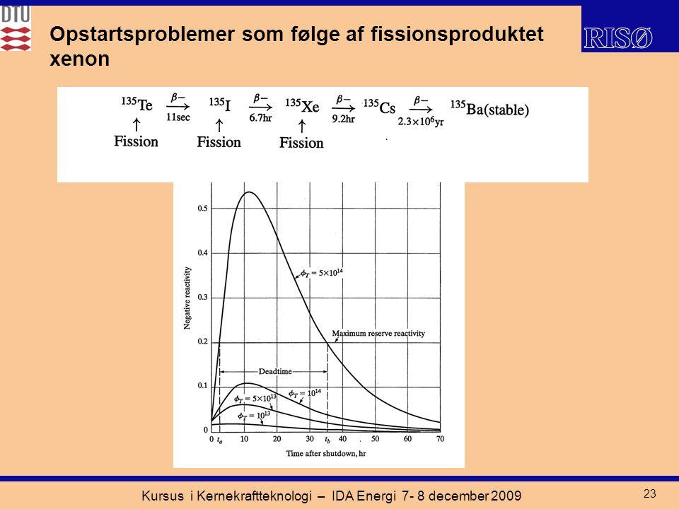 Kursus i Kernekraftteknologi – IDA Energi 7- 8 december 2009 23 Opstartsproblemer som følge af fissionsproduktet xenon
