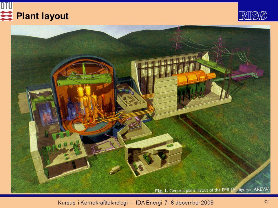 Kursus i Kernekraftteknologi – IDA Energi 7- 8 december 2009 32 Plant layout