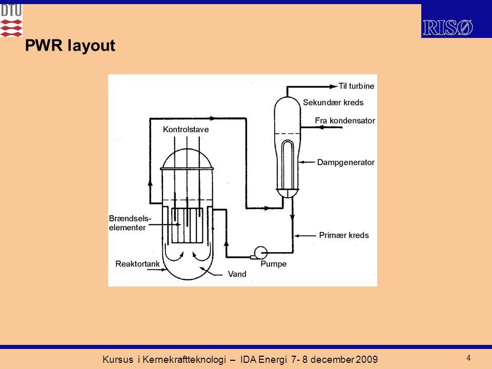 Kursus i Kernekraftteknologi – IDA Energi 7- 8 december 2009 4 PWR layout