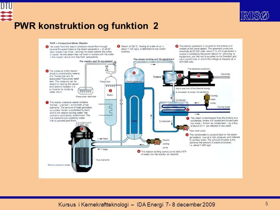 Kursus i Kernekraftteknologi – IDA Energi 7- 8 december 2009 5 PWR konstruktion og funktion 2