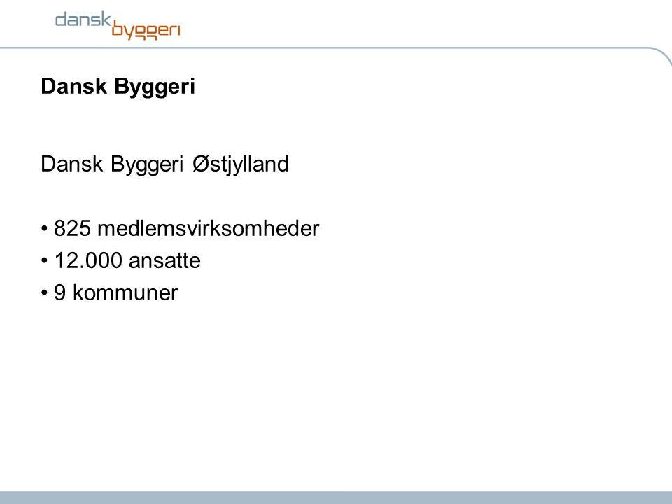 Dansk Byggeri Dansk Byggeri Østjylland 825 medlemsvirksomheder 12.000 ansatte 9 kommuner
