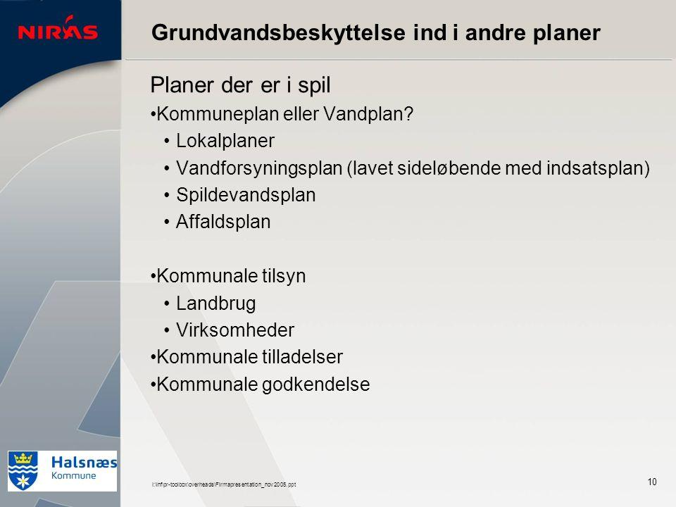 I:\inf\pr-toolbox\overheads\Firmapresentation_nov2005.ppt 10 Grundvandsbeskyttelse ind i andre planer Planer der er i spil Kommuneplan eller Vandplan.