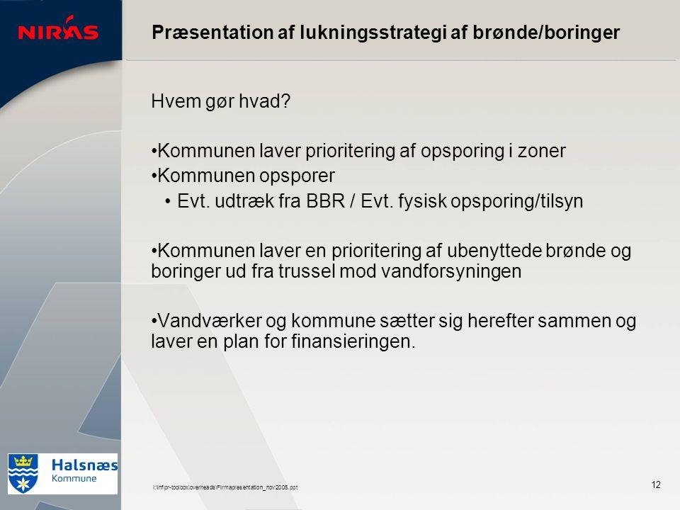 I:\inf\pr-toolbox\overheads\Firmapresentation_nov2005.ppt 12 Præsentation af lukningsstrategi af brønde/boringer Hvem gør hvad.