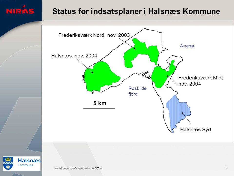 I:\inf\pr-toolbox\overheads\Firmapresentation_nov2005.ppt 3 Status for indsatsplaner i Halsnæs Kommune Halsnæs, nov.