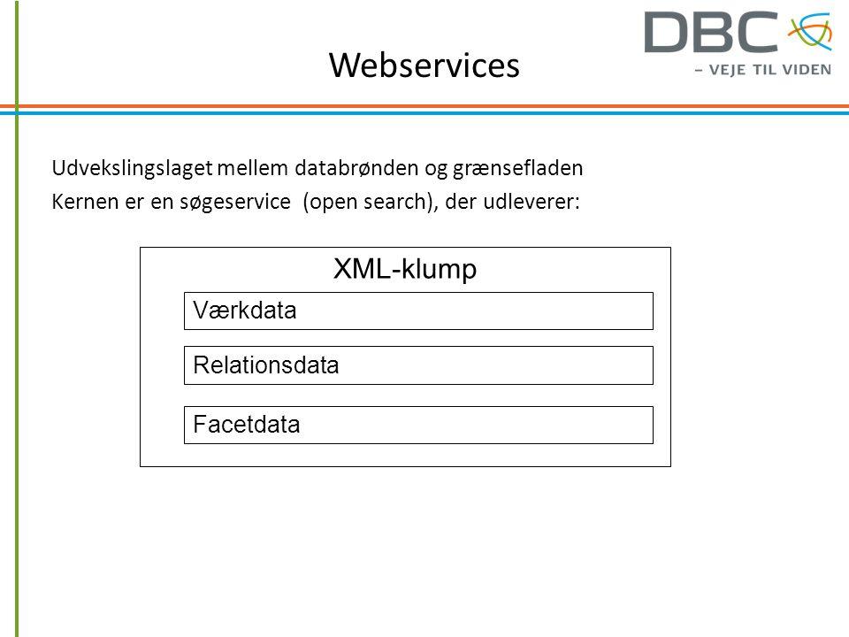 Webservices Udvekslingslaget mellem databrønden og grænsefladen Kernen er en søgeservice (open search), der udleverer: Værkdata Relationsdata Facetdata XML-klump