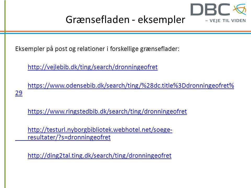 Grænsefladen - eksempler Eksempler på post og relationer i forskellige grænseflader: http://vejlebib.dk/ting/search/dronningeofret https://www.odensebib.dk/search/ting/%28dc.title%3Ddronningeofret% 29 https://www.ringstedbib.dk/search/ting/dronningeofret http://testurl.nyborgbibliotek.webhotel.net/soege- resultater/ s=dronningeofret http://ding2tal.ting.dk/search/ting/dronningeofret