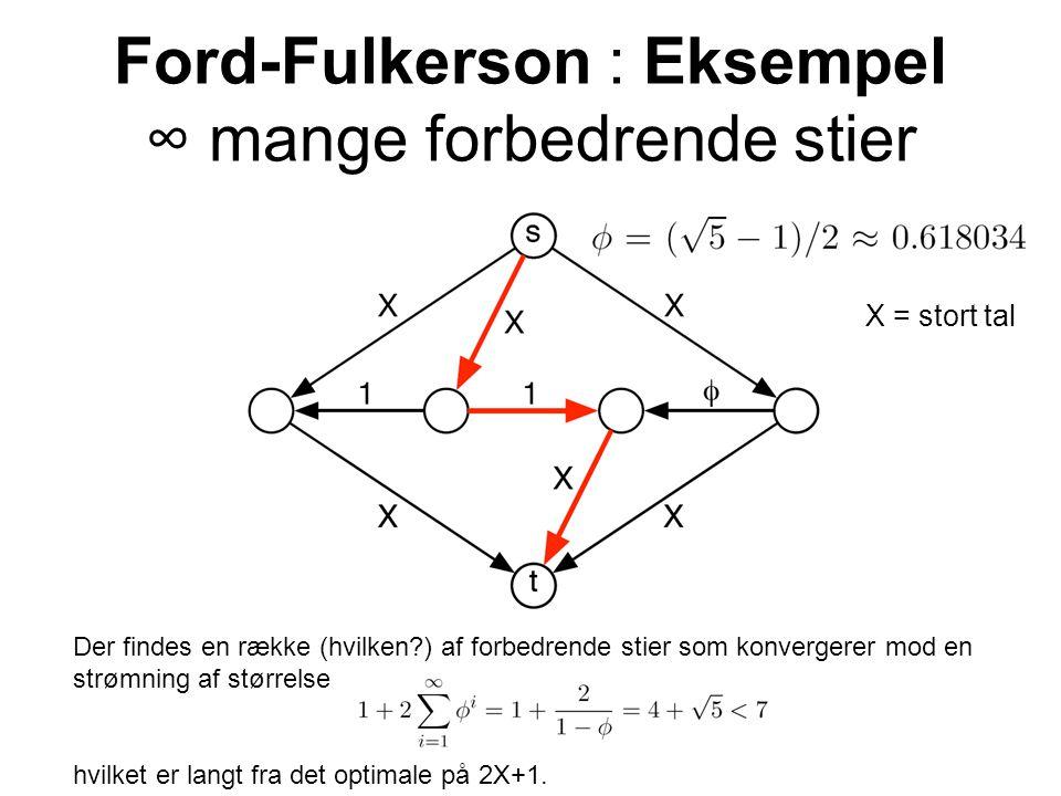 Ford-Fulkerson : Eksempel ∞ mange forbedrende stier X = stort tal Der findes en række (hvilken ) af forbedrende stier som konvergerer mod en strømning af størrelse hvilket er langt fra det optimale på 2X+1.