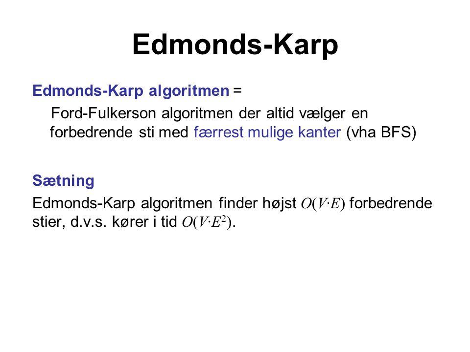 Edmonds-Karp Edmonds-Karp algoritmen = Ford-Fulkerson algoritmen der altid vælger en forbedrende sti med færrest mulige kanter (vha BFS) Sætning Edmonds-Karp algoritmen finder højst O(V·E) forbedrende stier, d.v.s.