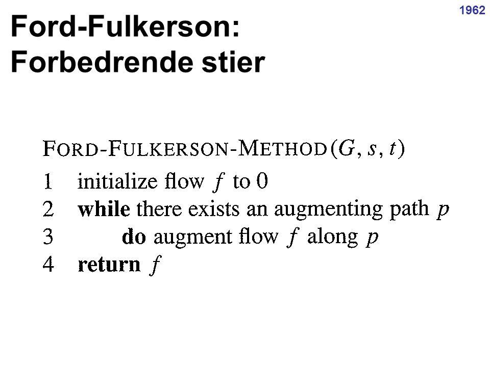Ford-Fulkerson: Forbedrende stier 1962