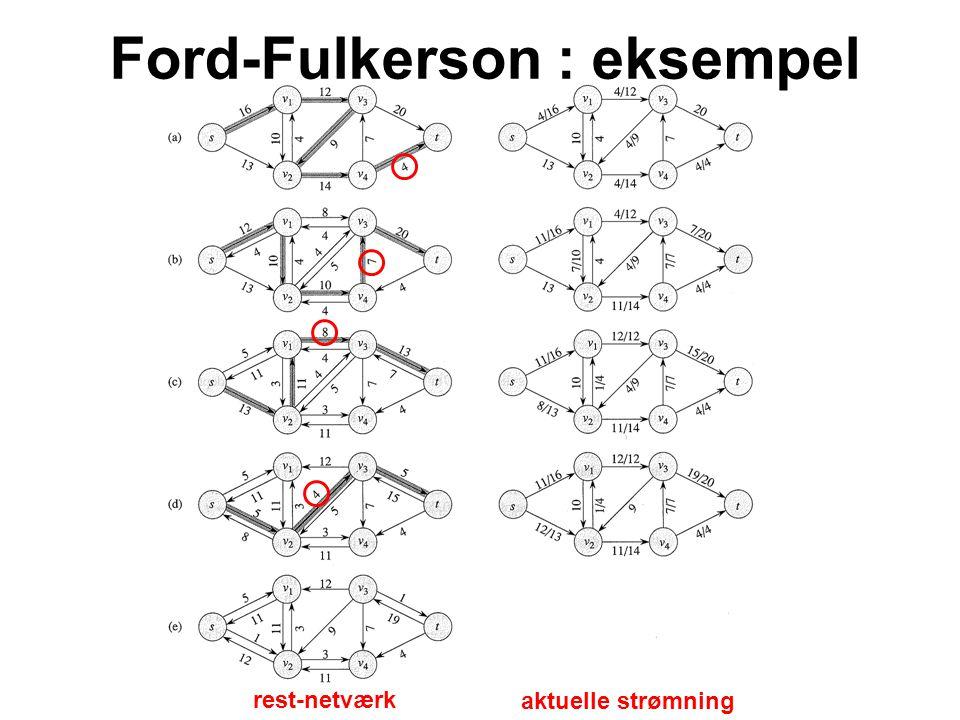 Ford-Fulkerson : eksempel rest-netværk aktuelle strømning