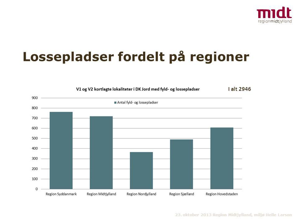 23. oktober 2013 Region Midtjylland, miljø Helle Larson Lossepladser fordelt på regioner I alt 2946