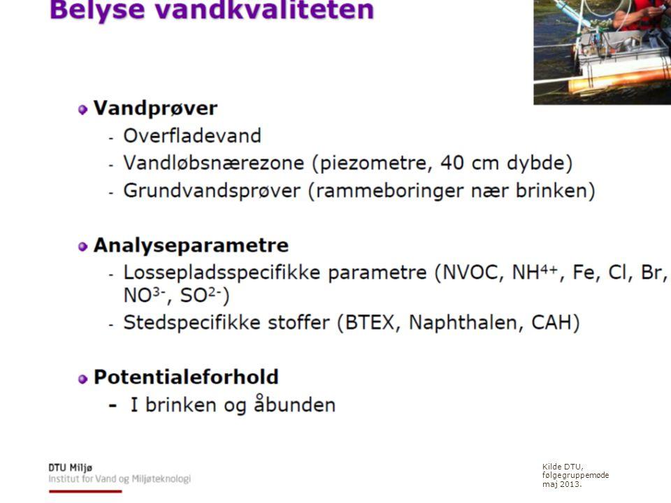 23. oktober 2013 Region Midtjylland, miljø Helle Larson Kilde DTU, følgegruppemøde maj 2013.