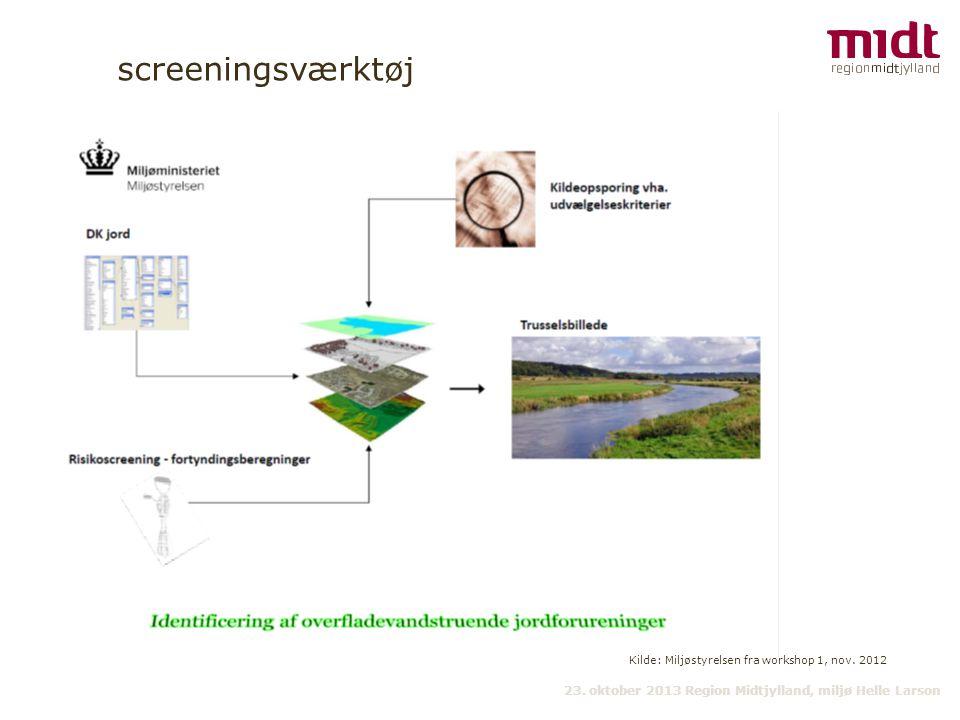 23. oktober 2013 Region Midtjylland, miljø Helle Larson Kilde: Miljøstyrelsen fra workshop 1, nov.