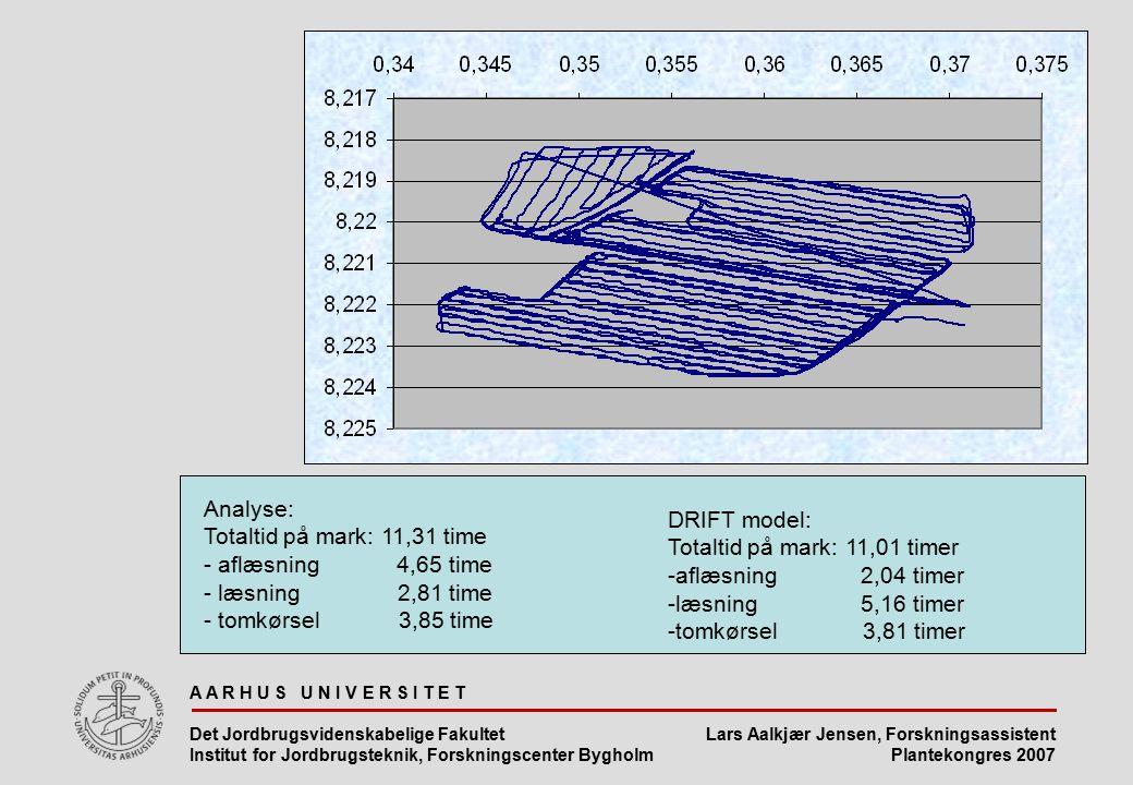 Lars Aalkjær Jensen, Forskningsassistent Plantekongres 2007 A A R H U S U N I V E R S I T E T Det Jordbrugsvidenskabelige Fakultet Institut for Jordbrugsteknik, Forskningscenter Bygholm Analyse: Totaltid på mark: 11,31 time - aflæsning 4,65 time - læsning 2,81 time - tomkørsel 3,85 time DRIFT model: Totaltid på mark: 11,01 timer -aflæsning 2,04 timer -læsning 5,16 timer -tomkørsel 3,81 timer