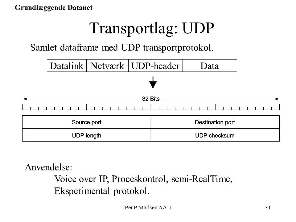Per P Madsen AAU31 Grundlæggende Datanet Transportlag: UDP DatalinkNetværkUDP-headerData Samlet dataframe med UDP transportprotokol.