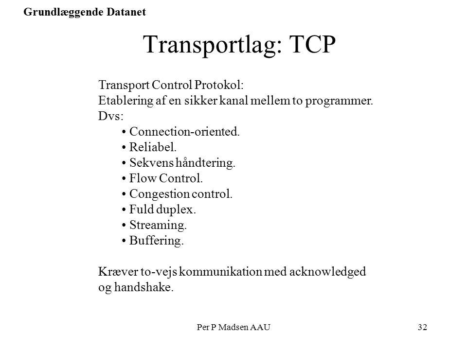 Per P Madsen AAU32 Grundlæggende Datanet Transportlag: TCP Transport Control Protokol: Etablering af en sikker kanal mellem to programmer.