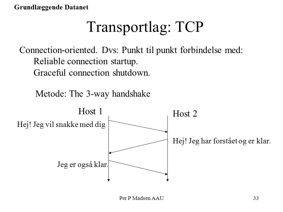 Per P Madsen AAU33 Grundlæggende Datanet Transportlag: TCP Connection-oriented.