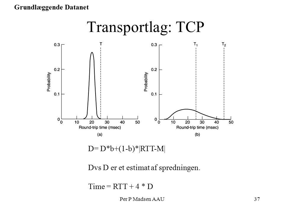 Per P Madsen AAU37 Grundlæggende Datanet Transportlag: TCP D= D*b+(1-b)*|RTT-M| Dvs D er et estimat af spredningen.