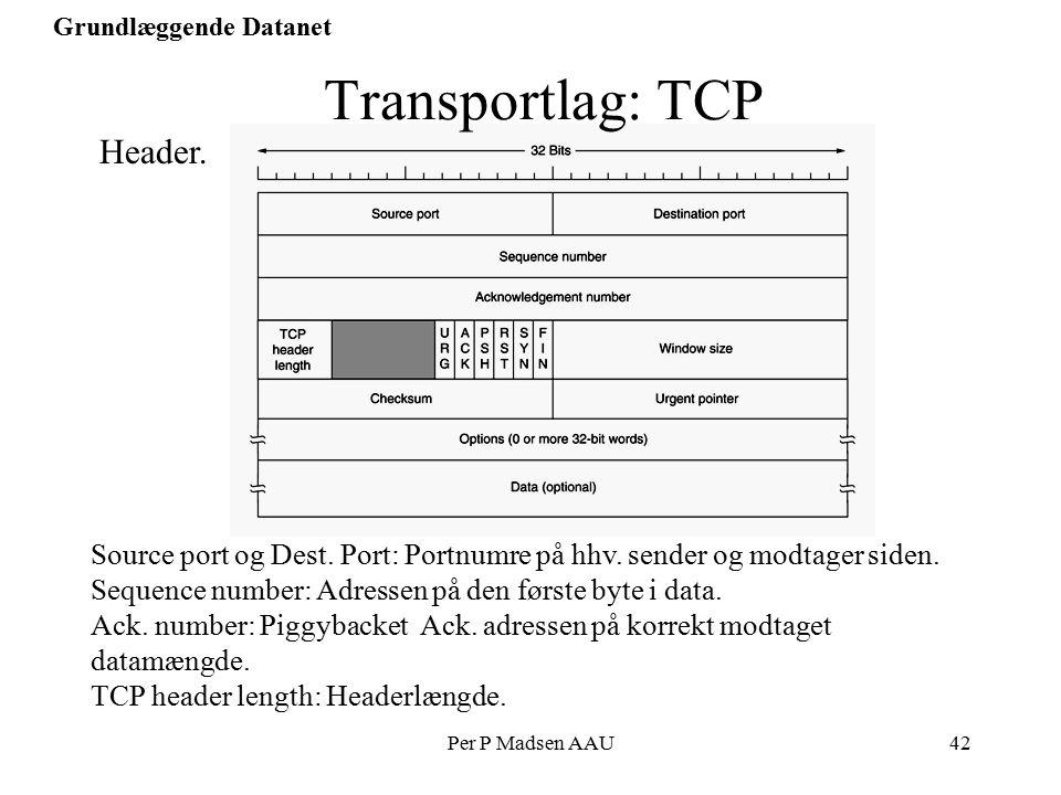 Per P Madsen AAU42 Grundlæggende Datanet Transportlag: TCP Header.