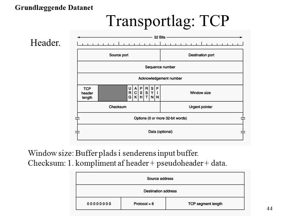 Per P Madsen AAU44 Grundlæggende Datanet Transportlag: TCP Header.
