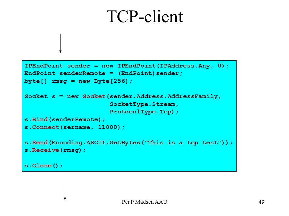 Per P Madsen AAU49 TCP-client IPEndPoint sender = new IPEndPoint(IPAddress.Any, 0); EndPoint senderRemote = (EndPoint)sender; byte[] rmsg = new Byte[256]; Socket s = new Socket(sender.Address.AddressFamily, SocketType.Stream, ProtocolType.Tcp); s.Bind(senderRemote); s.Connect(sername, 11000); s.Send(Encoding.ASCII.GetBytes( This is a tcp test )); s.Receive(rmsg); s.Close();