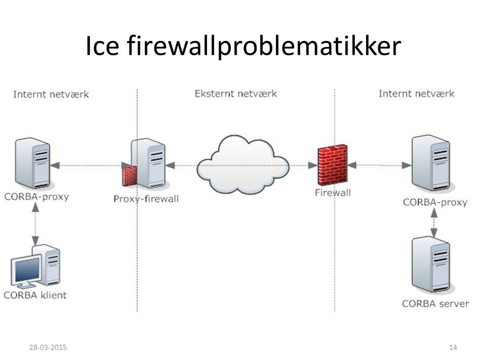 Ice firewallproblematikker 28-03-201514