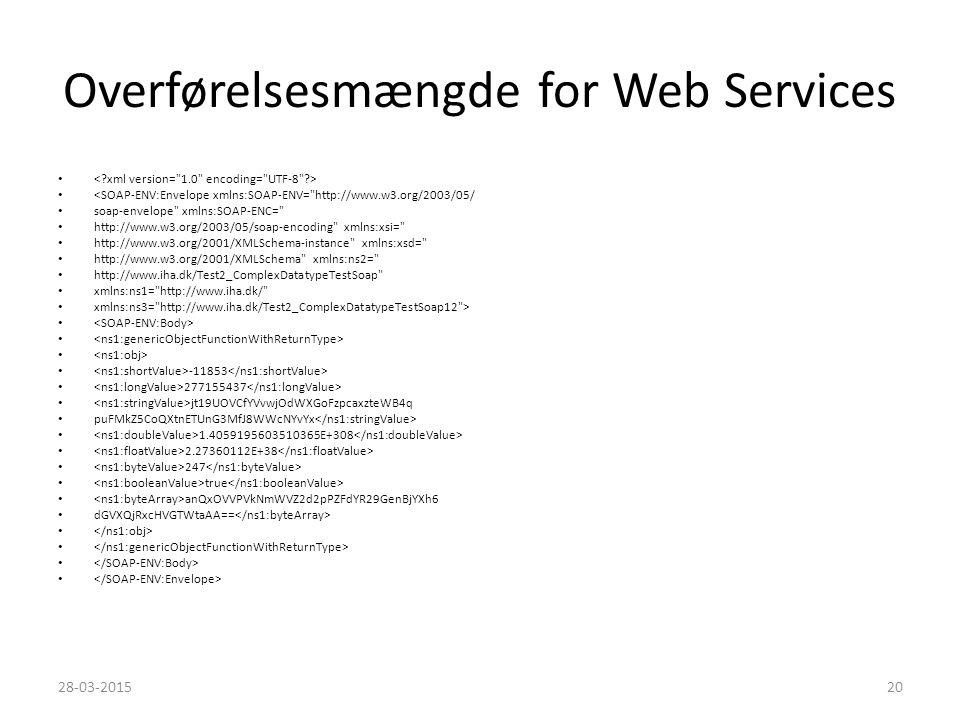 Overførelsesmængde for Web Services 28-03-201520 <SOAP-ENV:Envelope xmlns:SOAP-ENV= http://www.w3.org/2003/05/ soap-envelope xmlns:SOAP-ENC= http://www.w3.org/2003/05/soap-encoding xmlns:xsi= http://www.w3.org/2001/XMLSchema-instance xmlns:xsd= http://www.w3.org/2001/XMLSchema xmlns:ns2= http://www.iha.dk/Test2_ComplexDatatypeTestSoap xmlns:ns1= http://www.iha.dk/ xmlns:ns3= http://www.iha.dk/Test2_ComplexDatatypeTestSoap12 > -11853 277155437 jt19UOVCfYVvwjOdWXGoFzpcaxzteWB4q puFMkZ5CoQXtnETUnG3MfJ8WWcNYvYx 1.4059195603510365E+308 2.27360112E+38 247 true anQxOVVPVkNmWVZ2d2pPZFdYR29GenBjYXh6 dGVXQjRxcHVGTWtaAA==