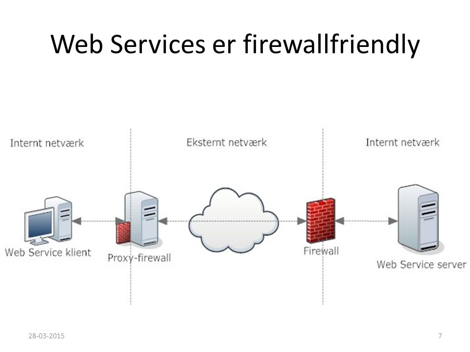 Web Services er firewallfriendly 28-03-20157