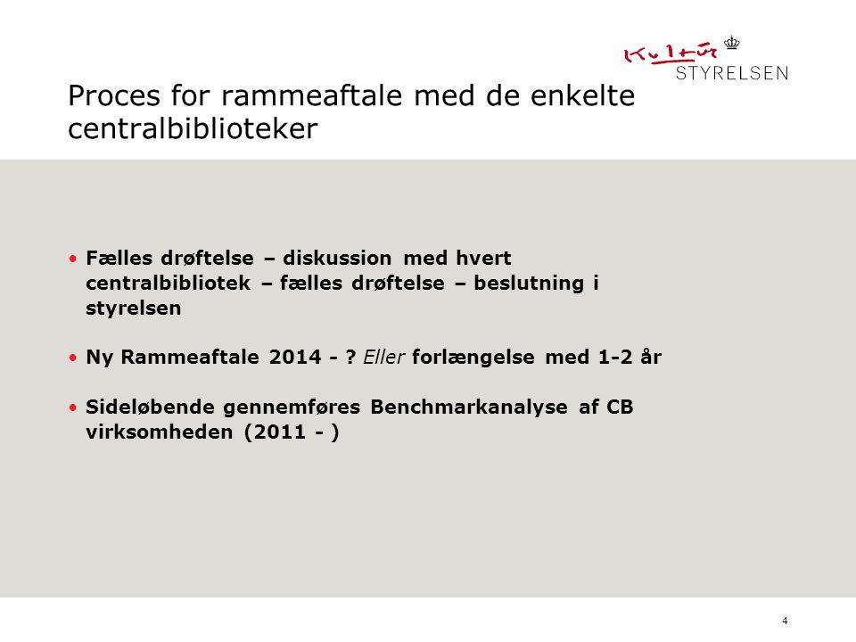 4 Proces for rammeaftale med de enkelte centralbiblioteker Fælles drøftelse – diskussion med hvert centralbibliotek – fælles drøftelse – beslutning i styrelsen Ny Rammeaftale 2014 - .