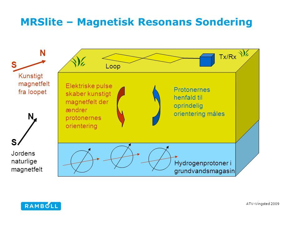 ATV-Vingsted 2009 MRSlite – Magnetisk Resonans Sondering Hydrogenprotoner i grundvandsmagasin N S Kunstigt magnetfelt fra loopet N S Jordens naturlige magnetfelt Tx/Rx Elektriske pulse skaber kunstigt magnetfelt der ændrer protonernes orientering Protonernes henfald til oprindelig orientering måles Loop