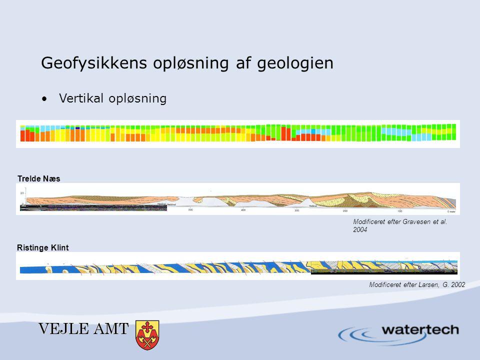 Modificeret efter Larsen, G. 2002 Ristinge Klint Modificeret efter Gravesen et al.